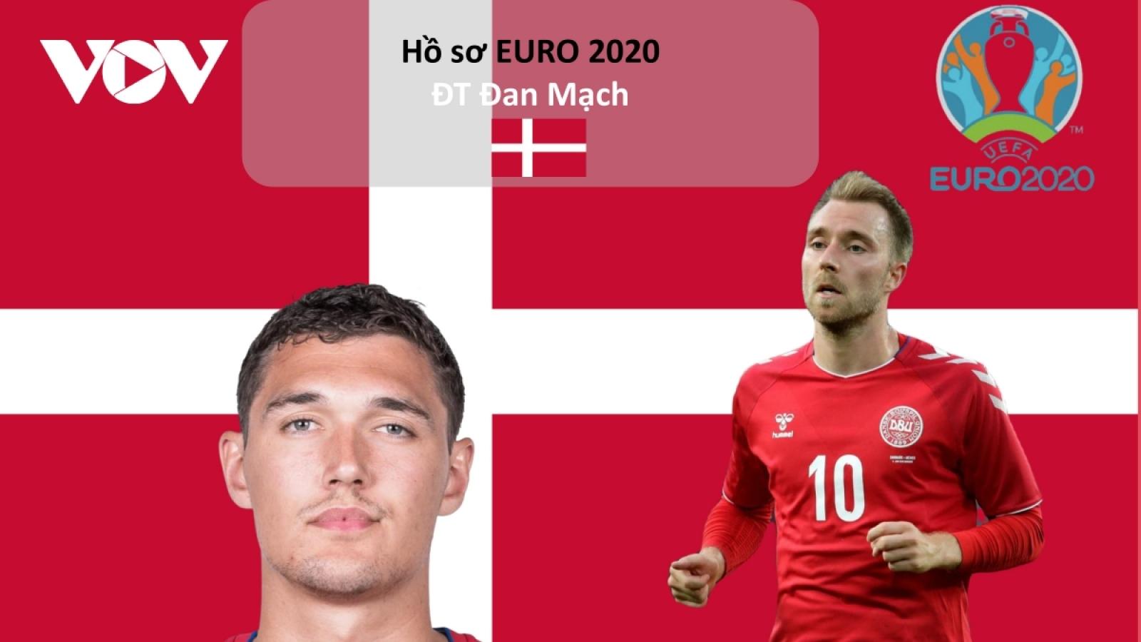 TRỰC TIẾP Đan Mạch vs Phần Lan: Những Chú lính chì xuất trận