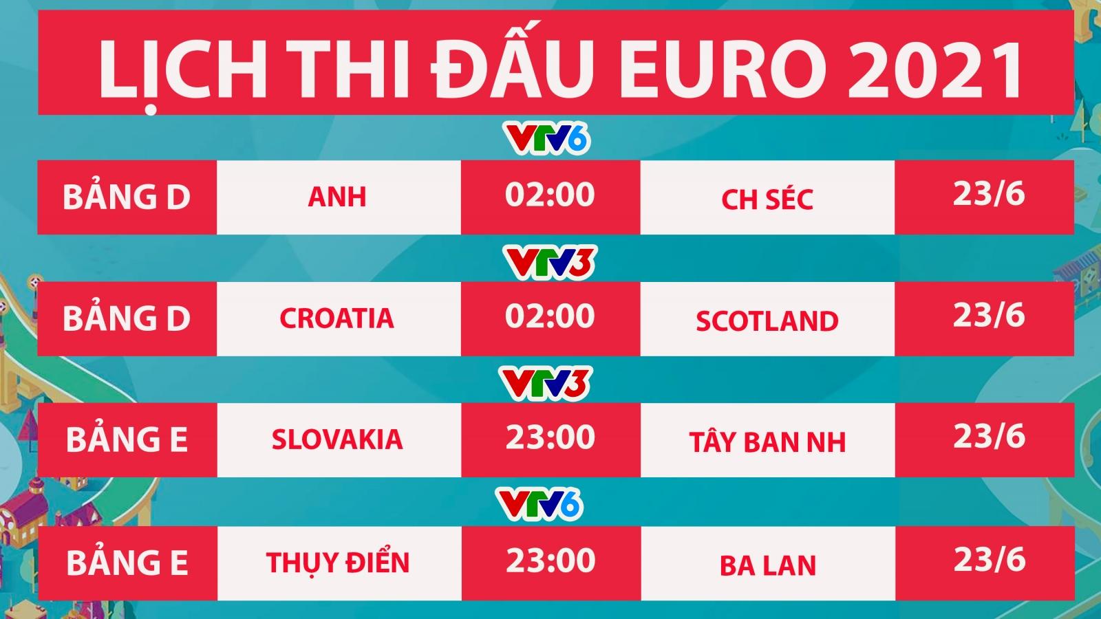 Lịch thi đấu bóng đá EURO 2021 hôm nay 22/6: Anh đại chiến với CH Séc