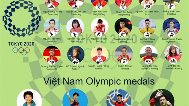 VN Olympic team heads to Tokyo carrying the hopes and dreams of nation