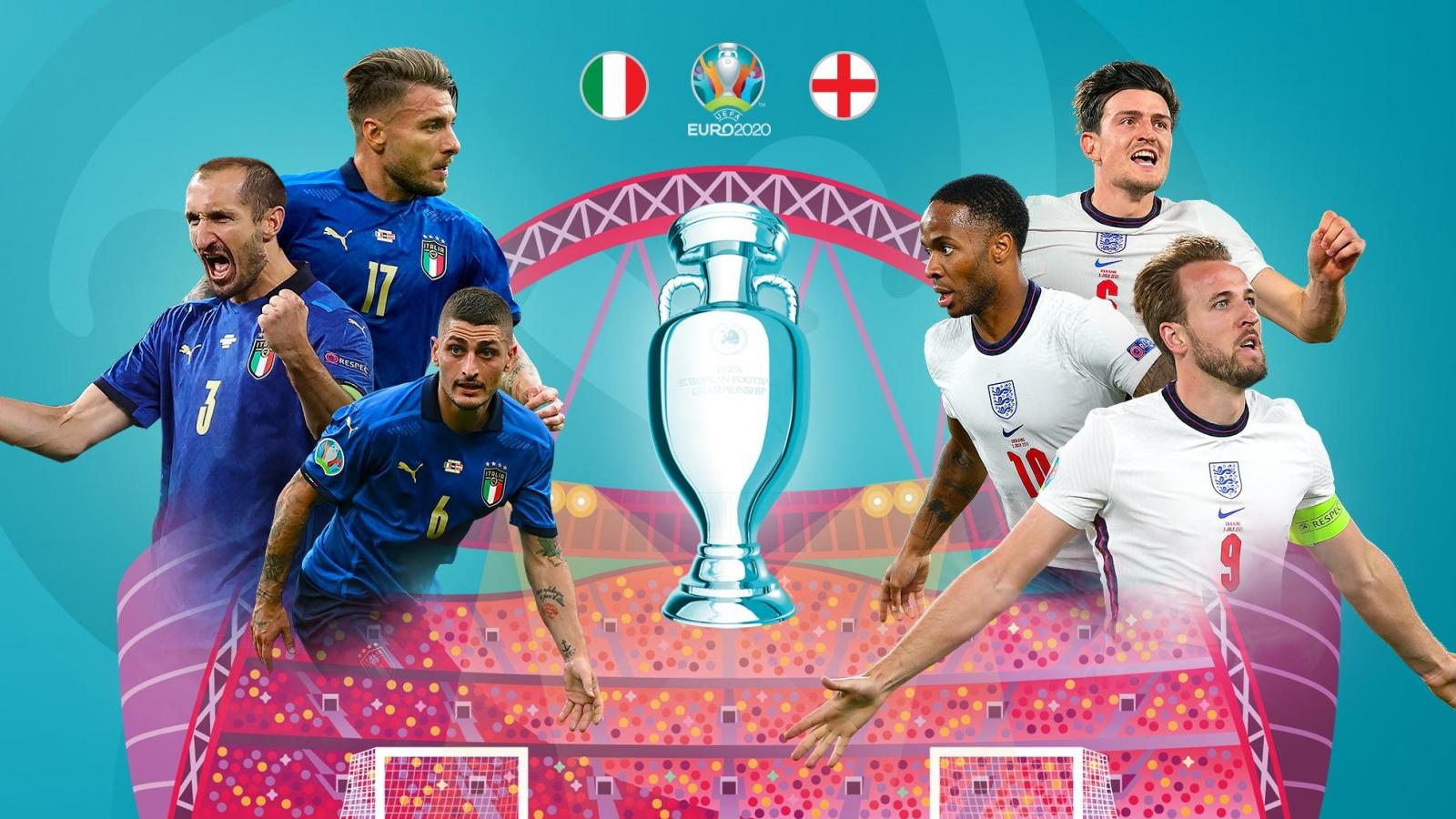 Hành trình vào chung kết EURO 2021 của Anh và Italia
