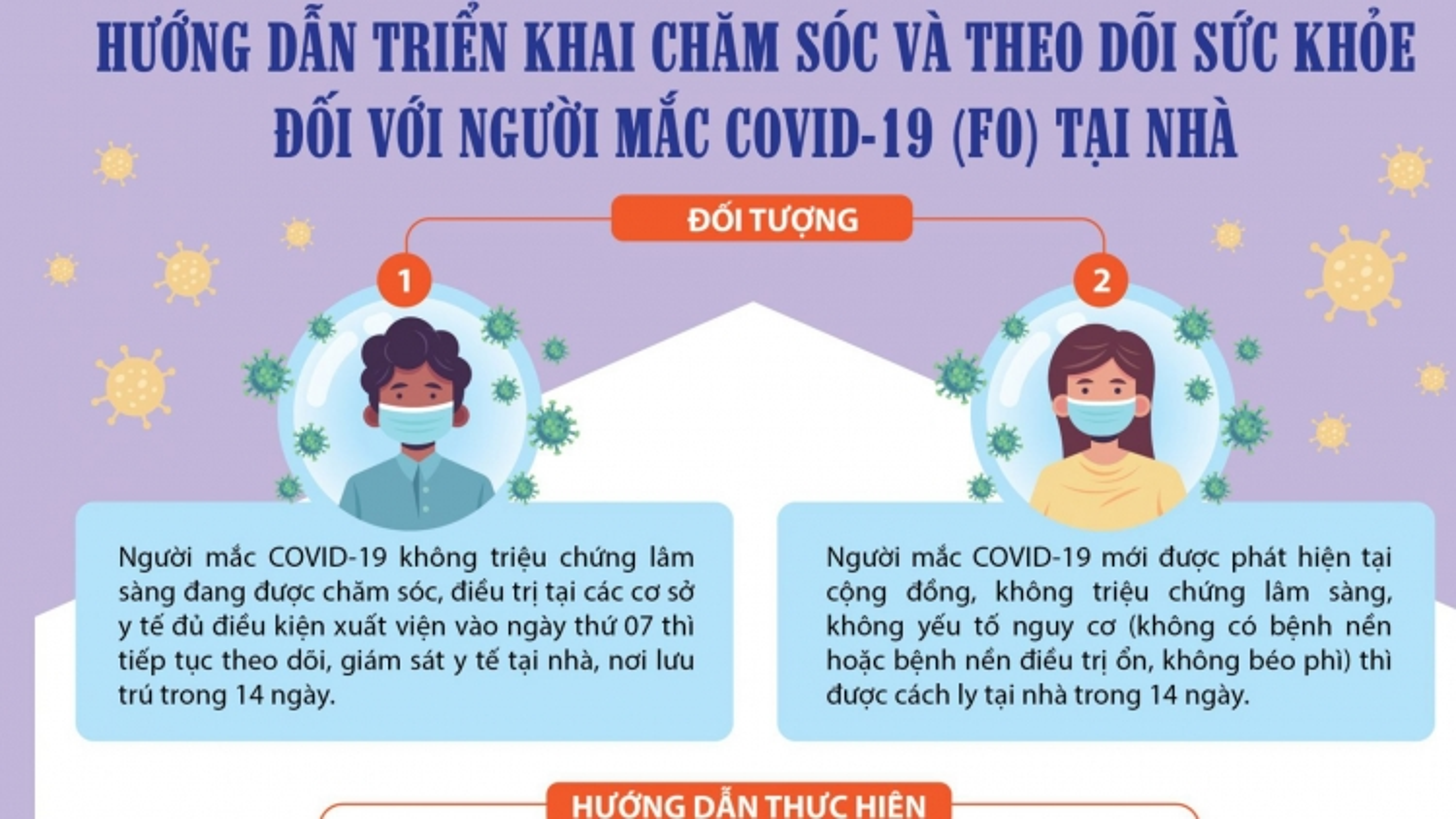 TP.HCM yêu cầu quận huyện lập nhóm bác sĩ tư vấn sức khỏe cho F0 cách ly tại nhà