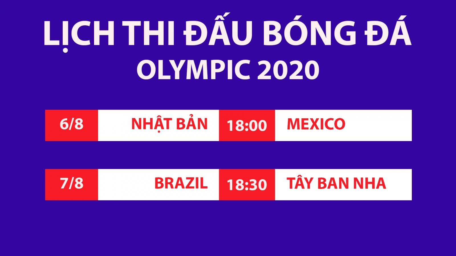Lịch thi đấu chung kết bóng đá Olympic Tokyo 2020: Brazil đại chiến Tây Ban Nha