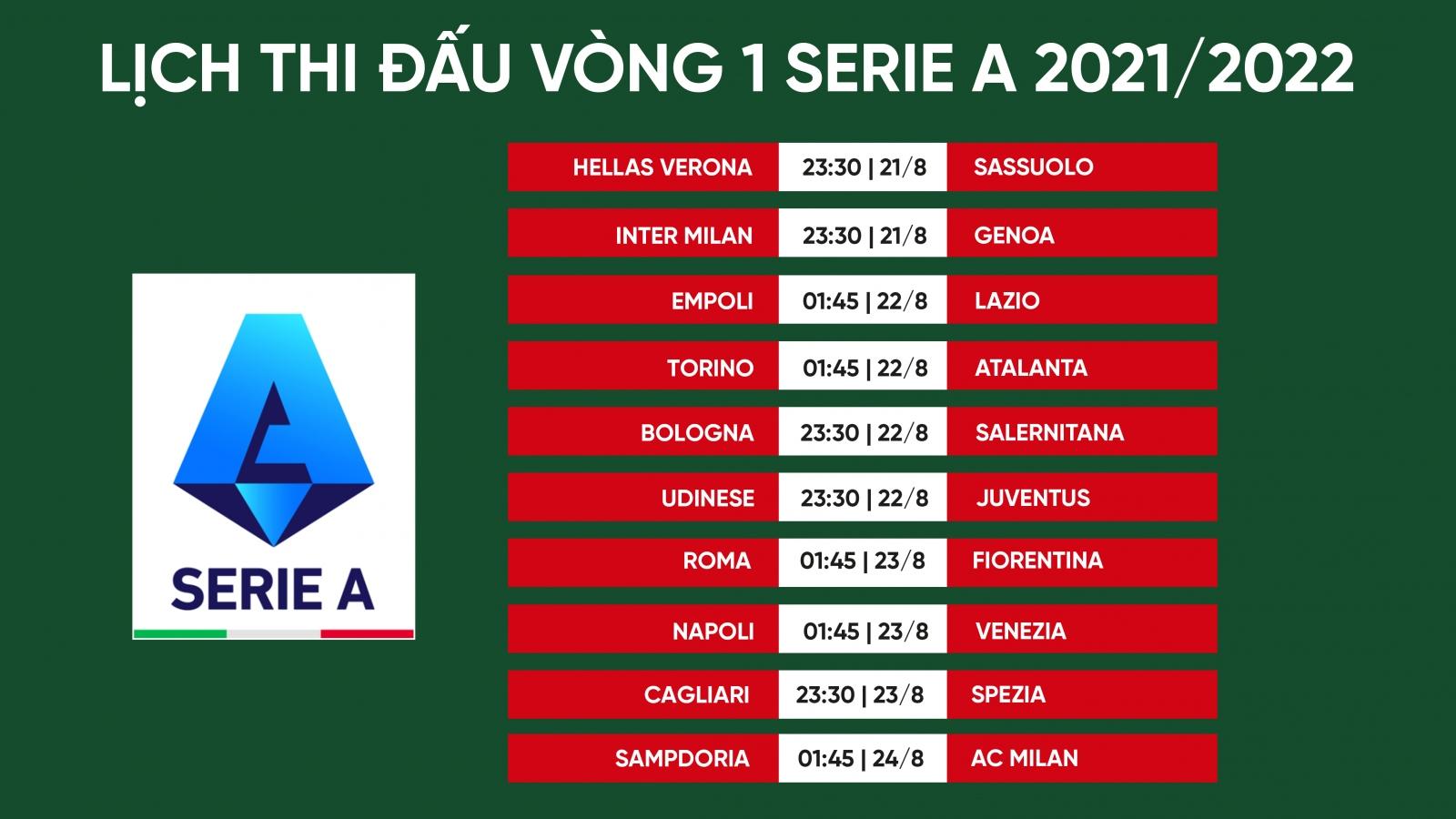 Lịch thi đấu vòng 1 Serie A 2021/2022: Chờ Ronaldo tỏa sáng cho Juventus