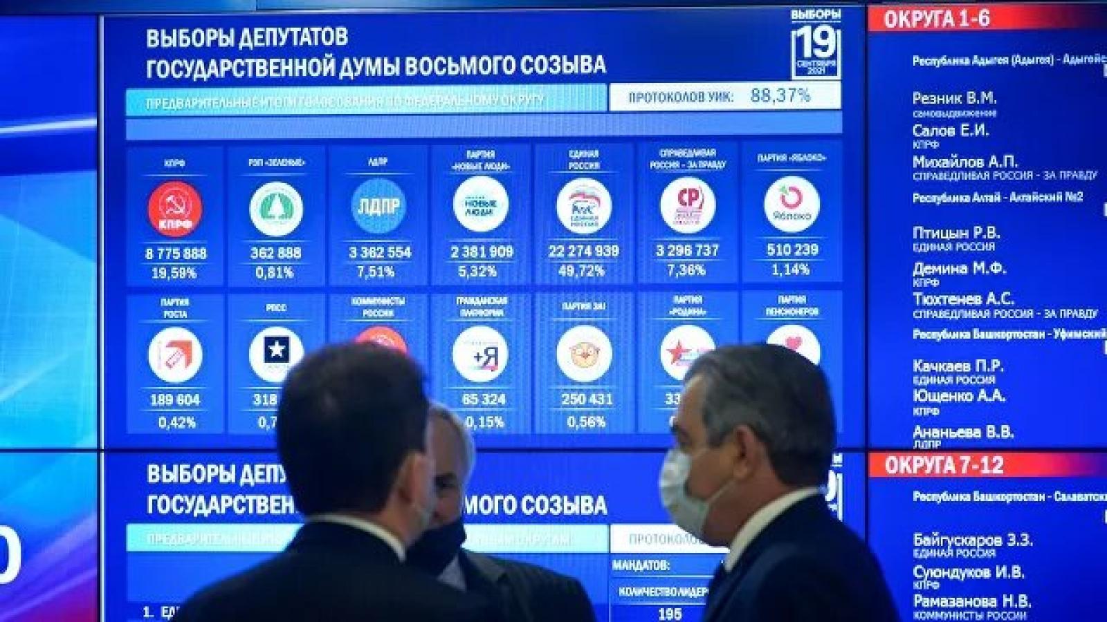 Nga cáo buộc EU về tiêu chuẩn kép do các chỉ trích cuộc bầu cử vào Duma quốc gia