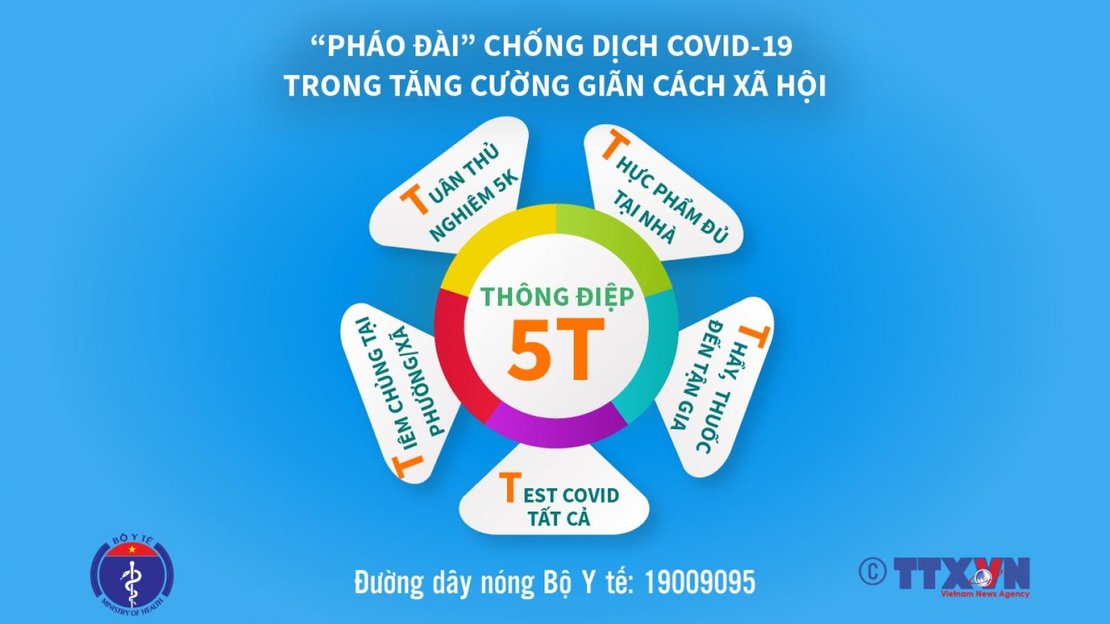 Bộ Y tế đẩy mạnh thực hiện 5K và thông điệp 5T để kiểm soát COVID-19