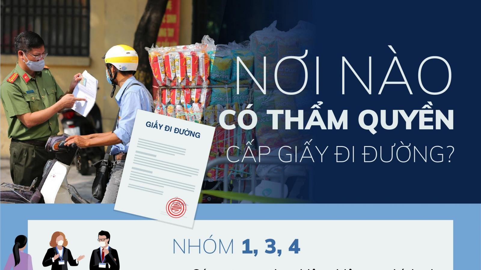 Chi tiết các bước cấp giấy đi đường cho 6 nhóm đối tượng ở Hà Nội