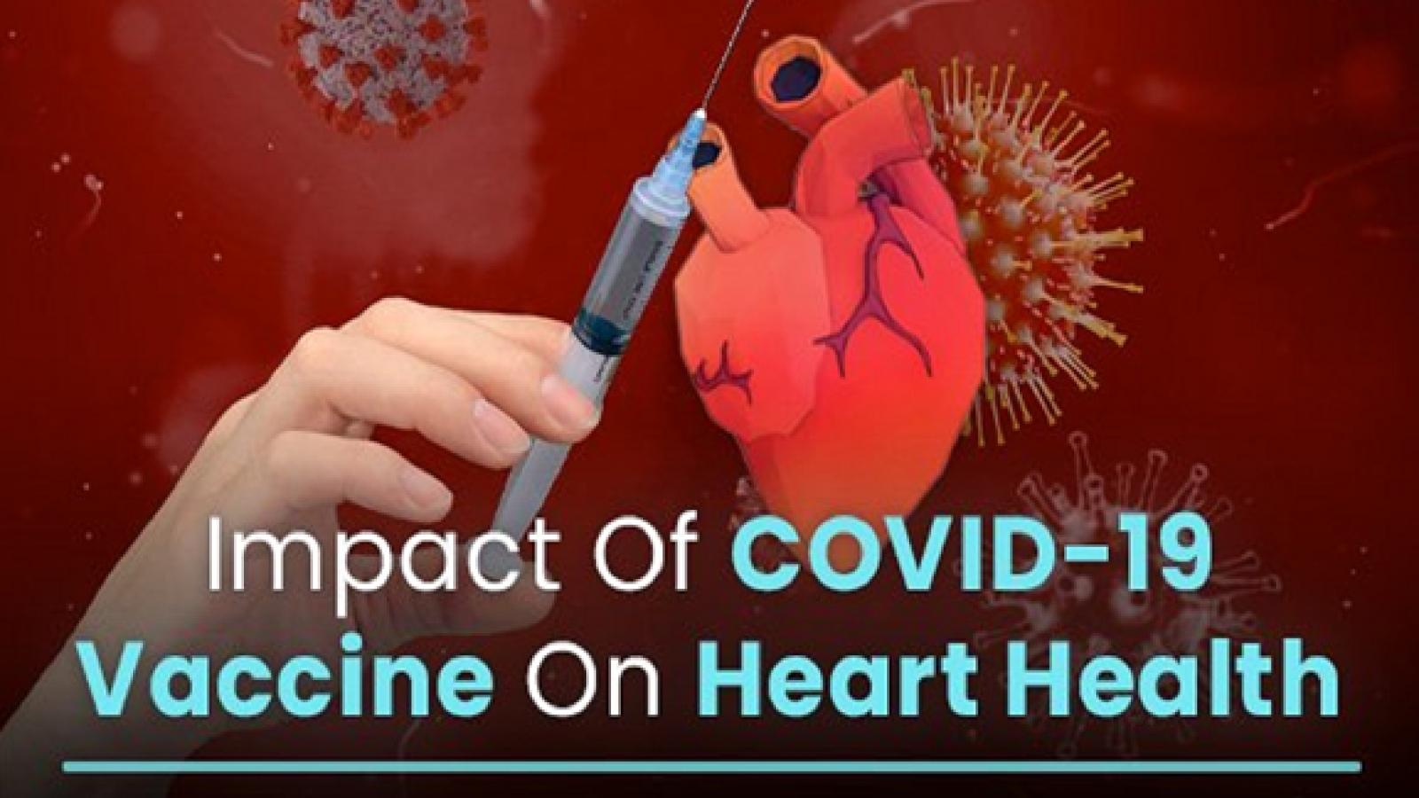 Vaccine COVID-19 có ảnh hưởng lâu dài tới tim mạch?