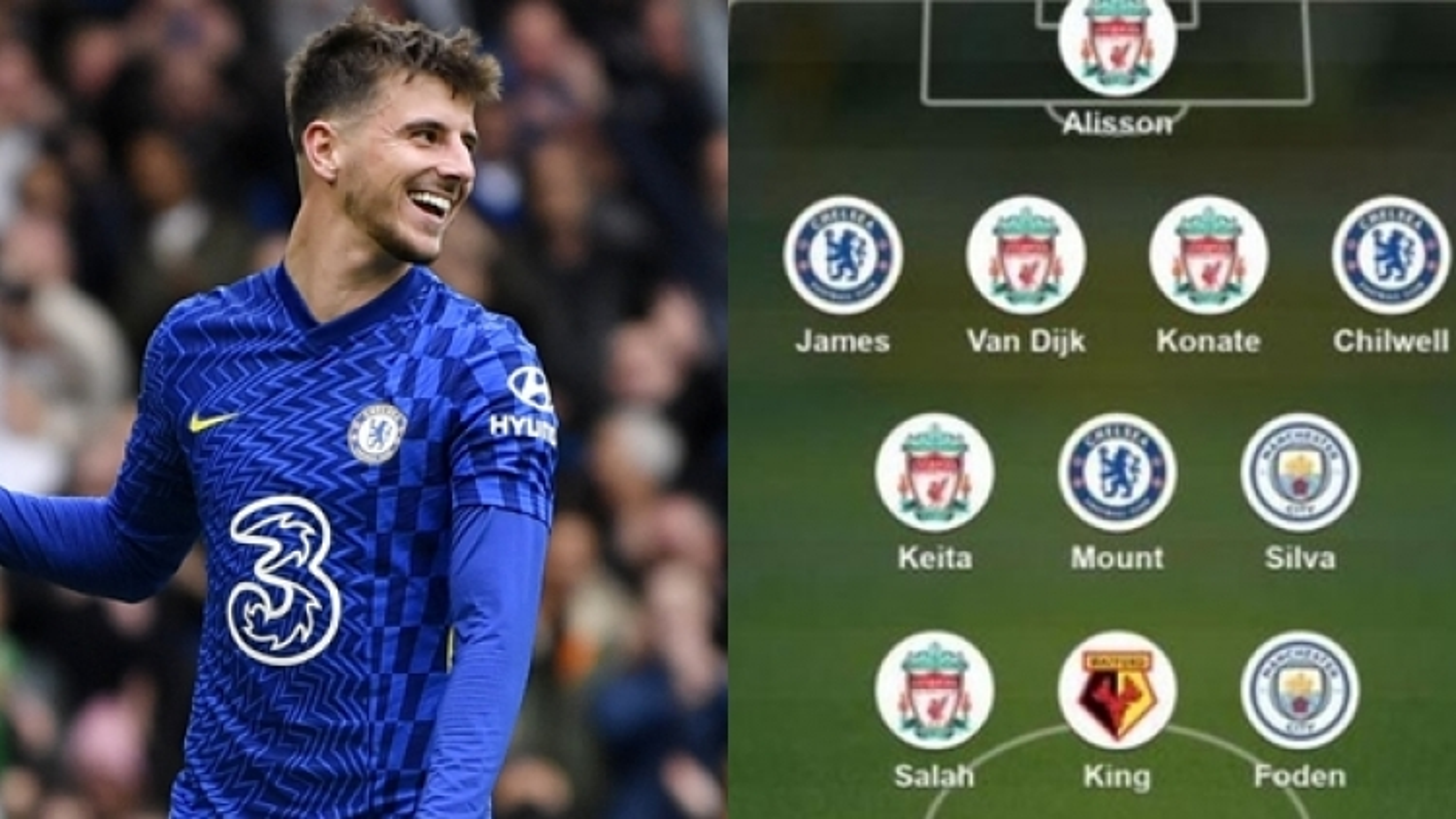 Liverpool và Chelsea thống trị đội hình hay nhất vòng 9 Ngoại hạng Anh