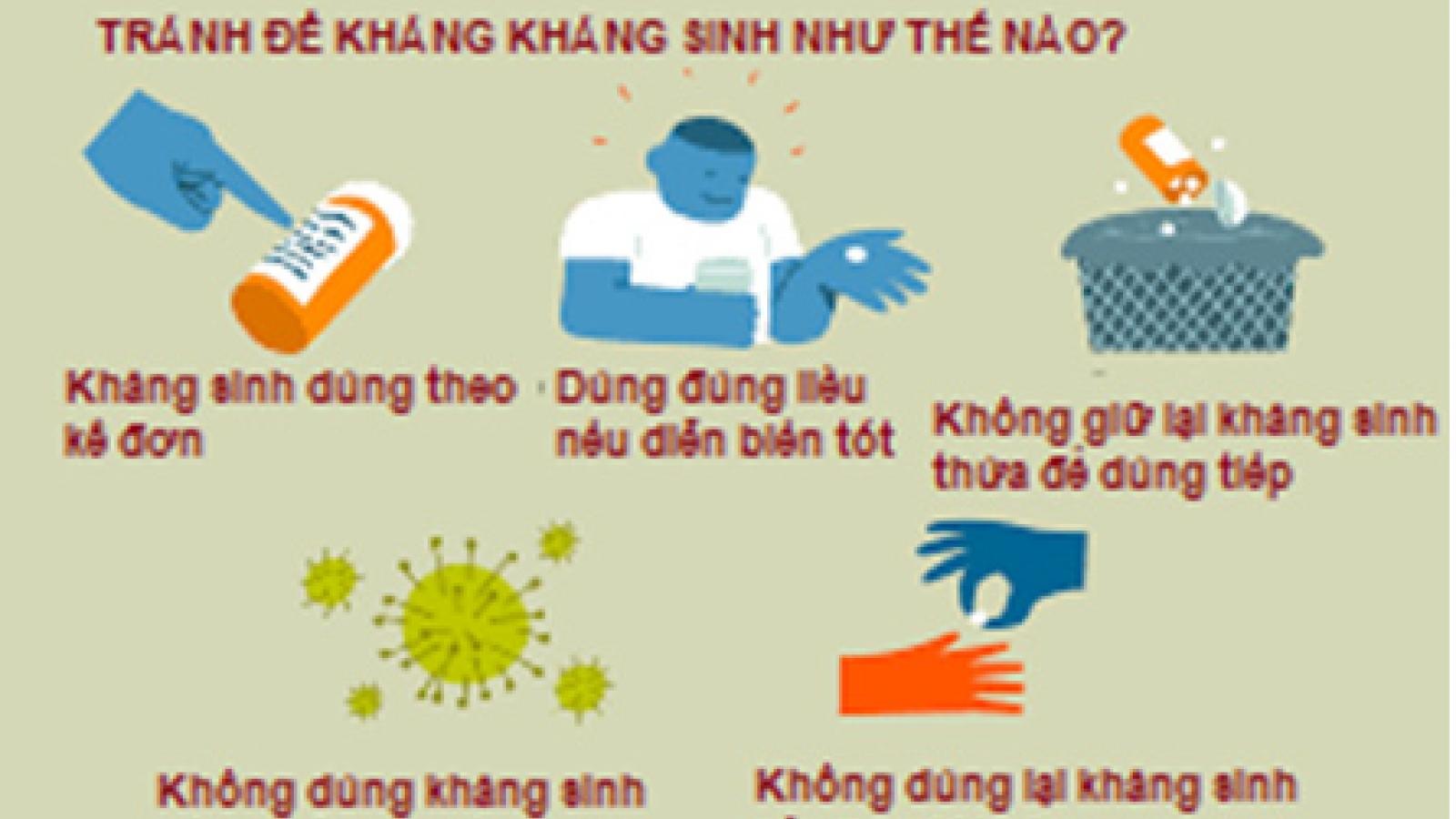 Viêm tai- mũi- họng: Dùng kháng sinh hay không?