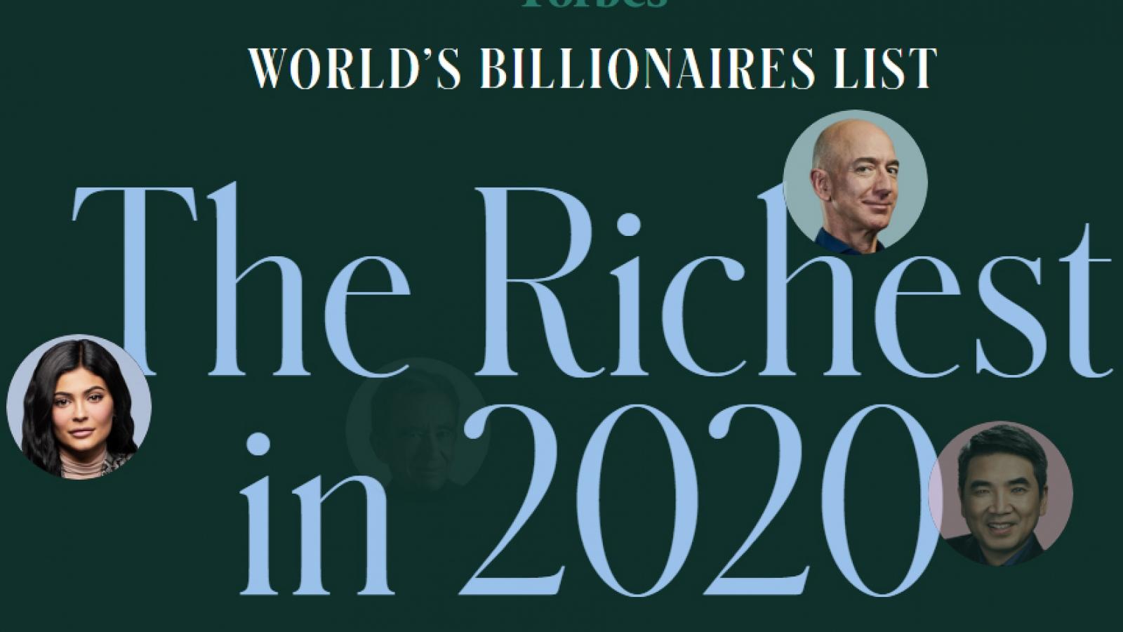 Điểm danh 9 tỷ phú giàu nhất thế giới hiện nay