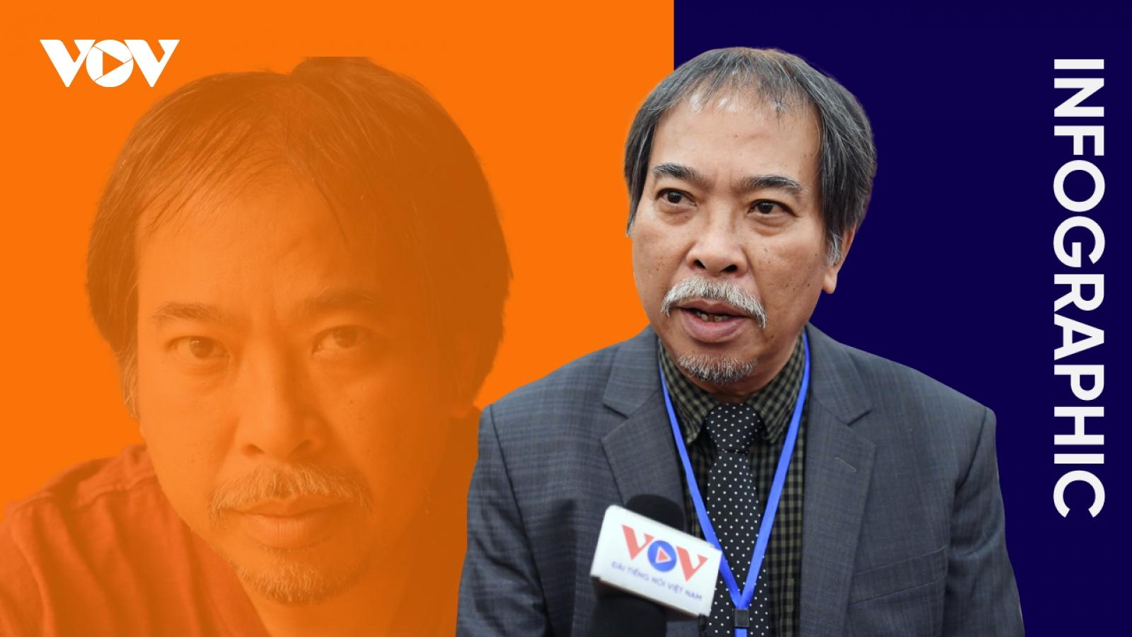 Chân dung nhà thơ Nguyễn Quang Thiều - Chủ tịch Hội Nhà văn Việt Nam khóa X