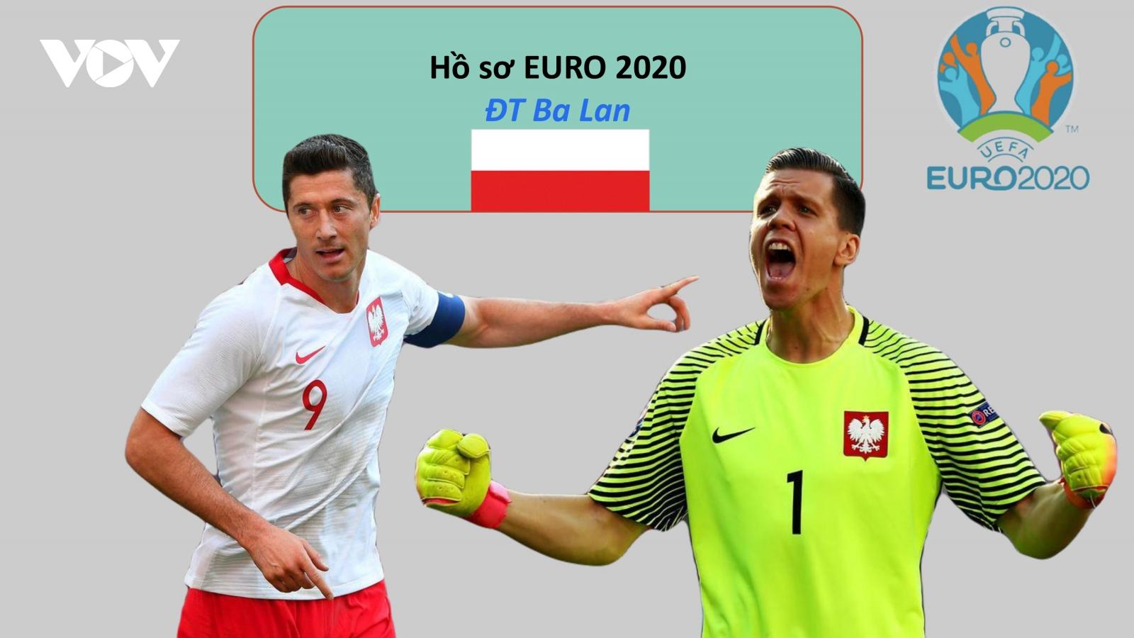 Hồ sơ các ĐT dự EURO 2020: Đội tuyển Ba Lan