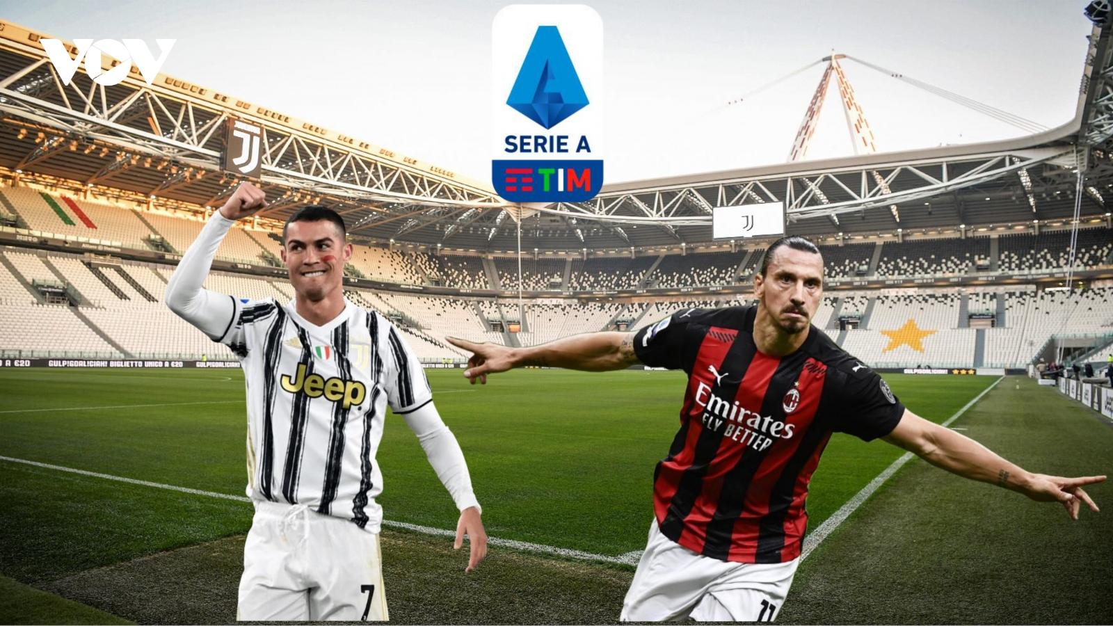 Dự đoán kết quả, đội hình xuất phát trận Juventus – Milan