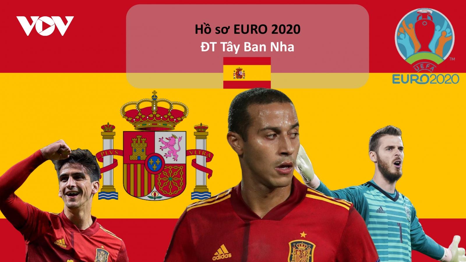 Hồ sơ các ĐT dự EURO 2020: Đội tuyển Tây Ban Nha