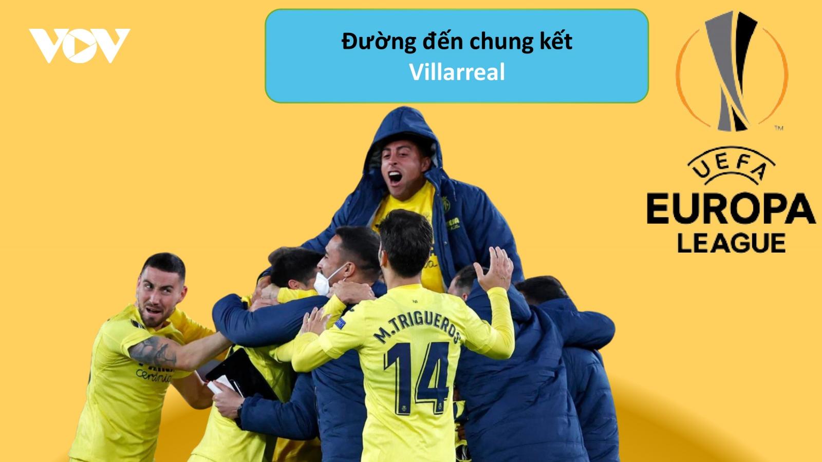 Đường đến chung kết Europa League 2020/2021 của Villarreal