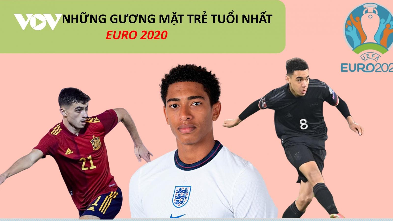 """""""Sao"""" Barca và những gương mặt trẻ tuổi nhất dự EURO 2020"""
