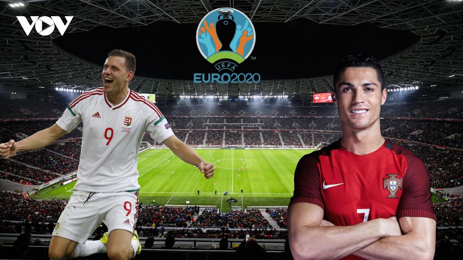 """Bảng F EURO 2021 Hungary - Bồ Đào Nha: Chờ Ronaldo """"nổ súng"""""""
