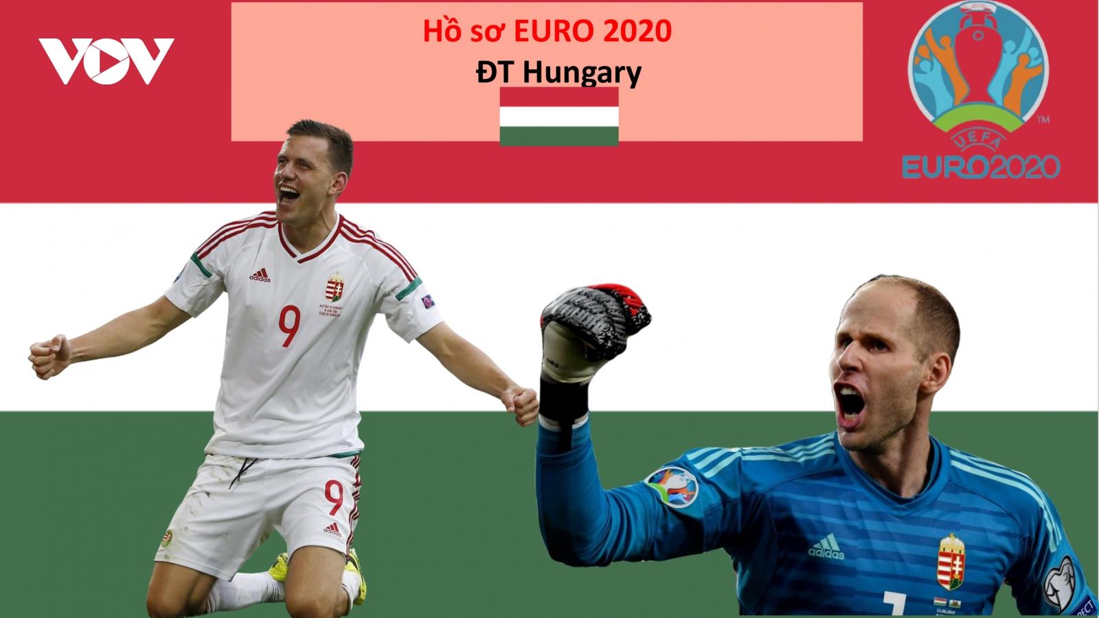 Hồ sơ các ĐT dự EURO 2020: Đội tuyển Hungary