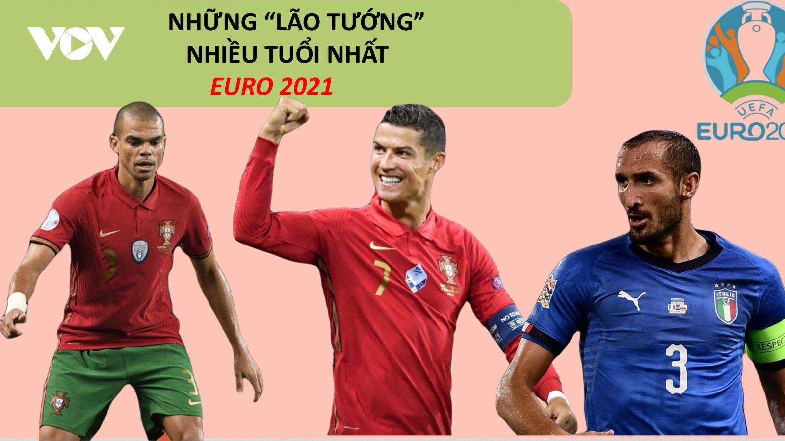 """Ronaldo và những """"lão tướng"""" nhiều tuổi nhất EURO 2021"""