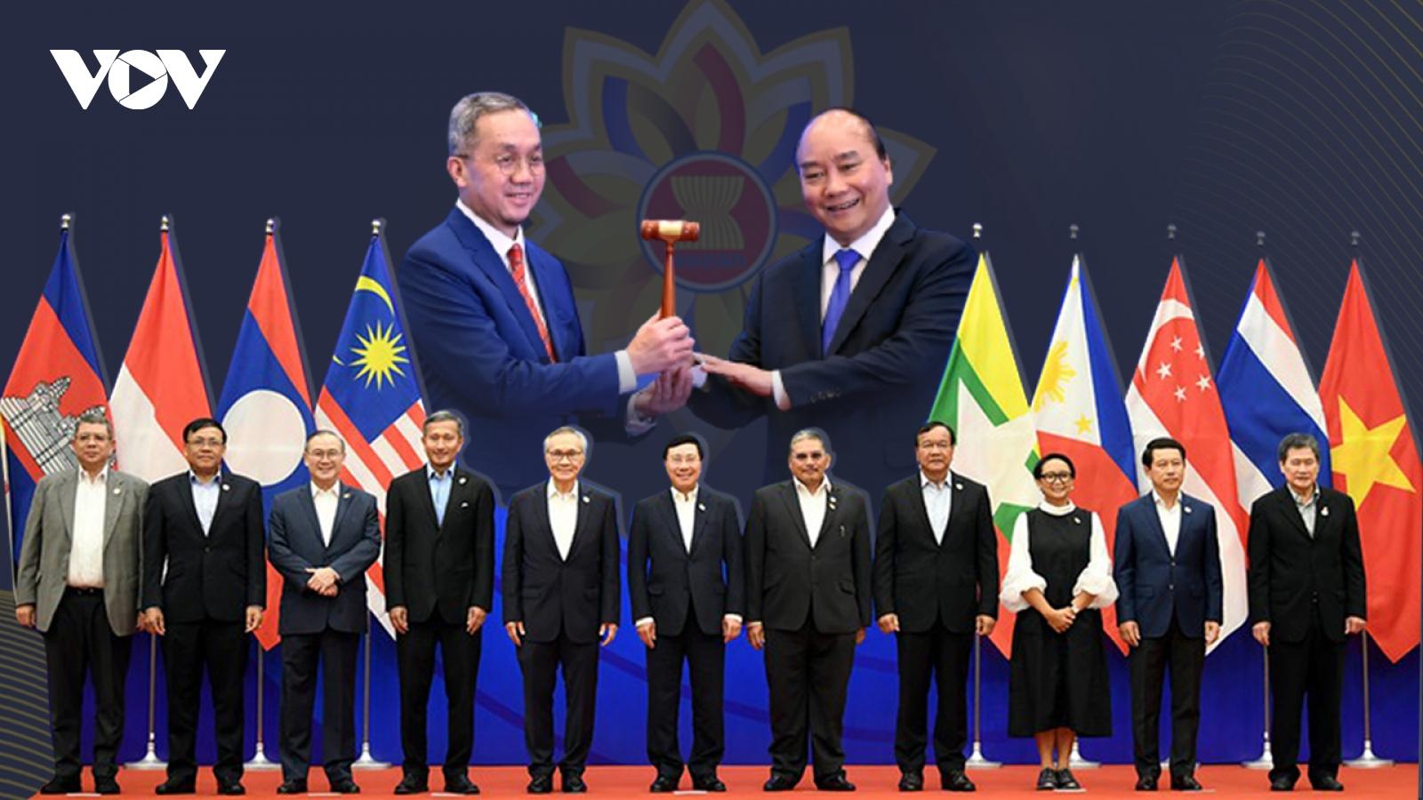 Hội nghị cấp cao ASEAN: Việt Nam đóng góp chủ động, ứng xử tích cực và sẻ chia trách nhiệm