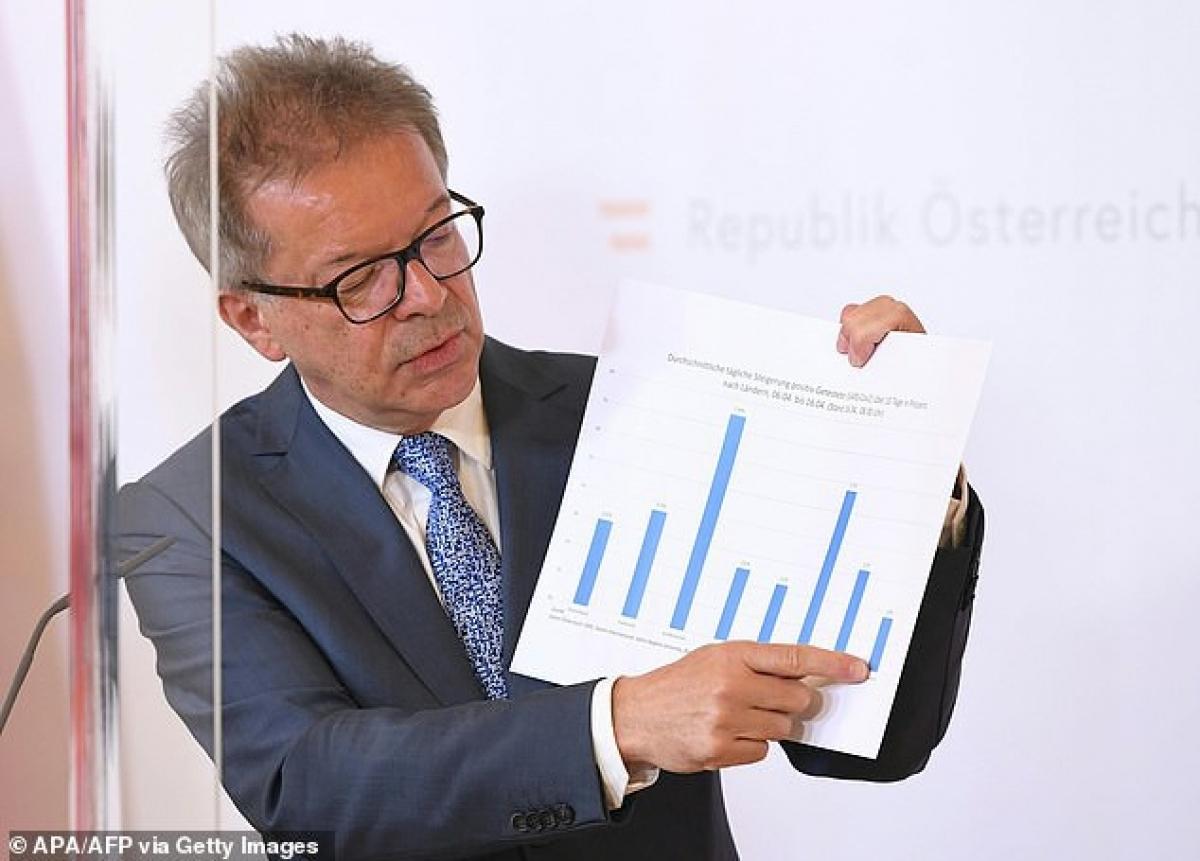 Bộ trưởng Y tế Séc Rudi Anschober.jpg