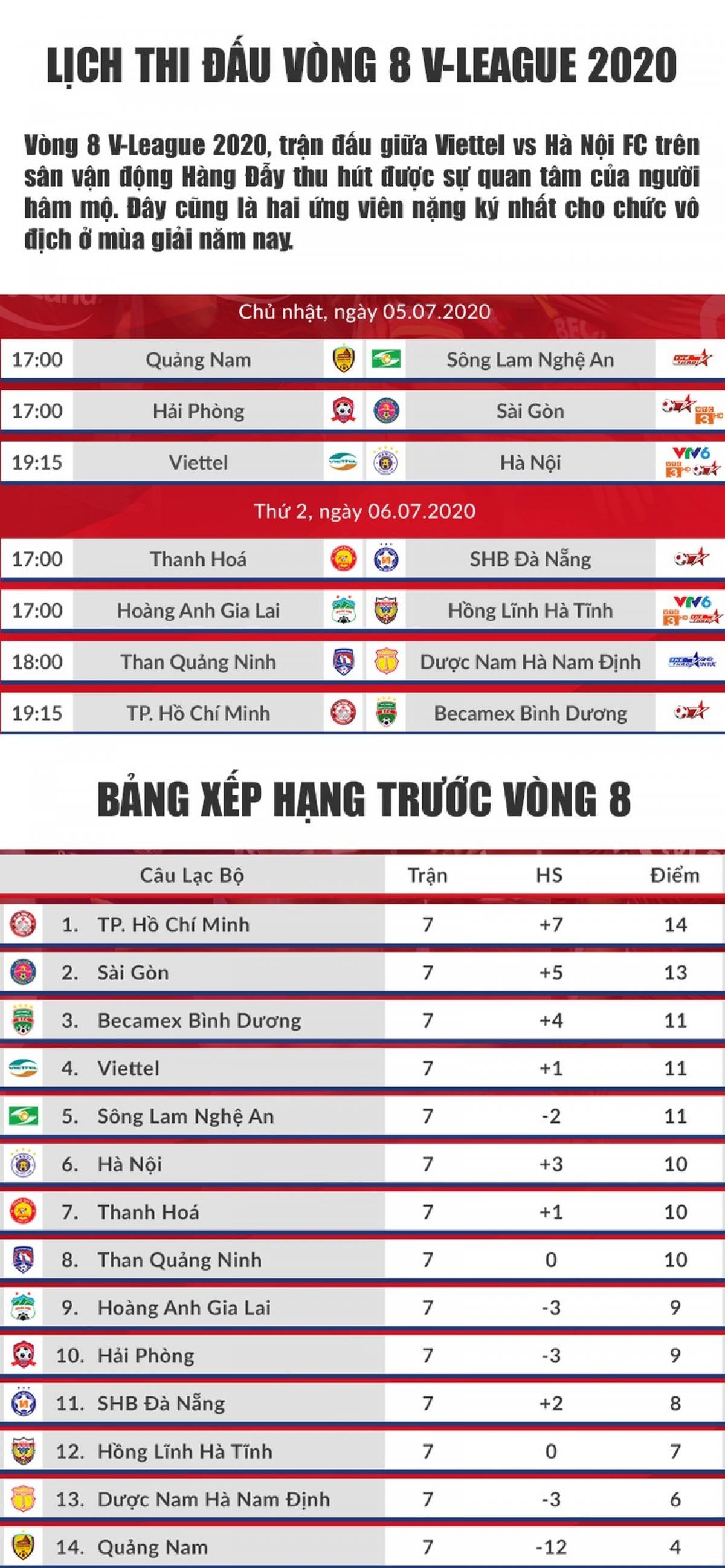 lich_thi_dau_vong_8_v_league_2020_viettel_vs_ha_noi_fc_ufoj.jpg