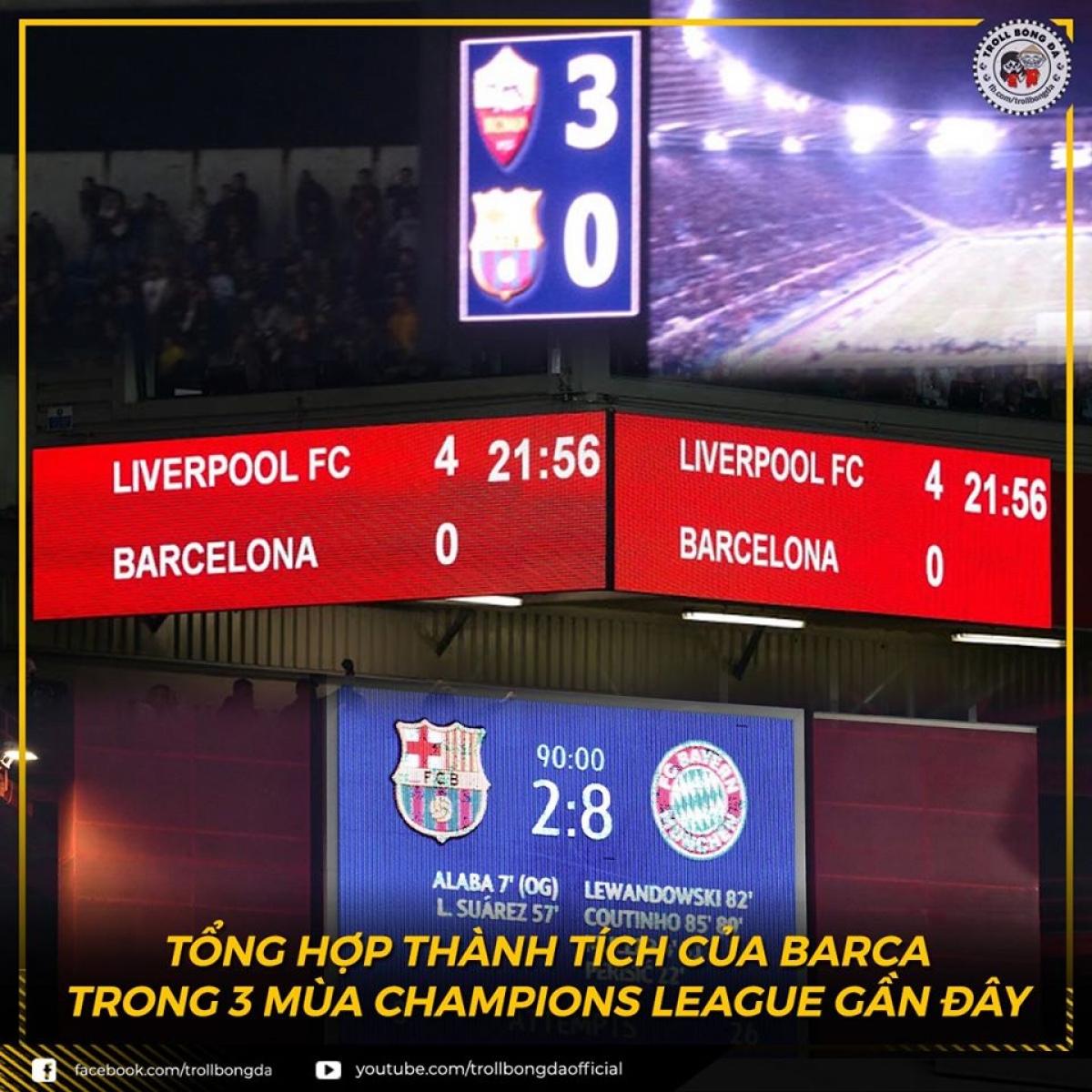 """Barca không còn là """"ông kẹ"""" ở Champions League. (Ảnh: Troll Bóng Đá)"""