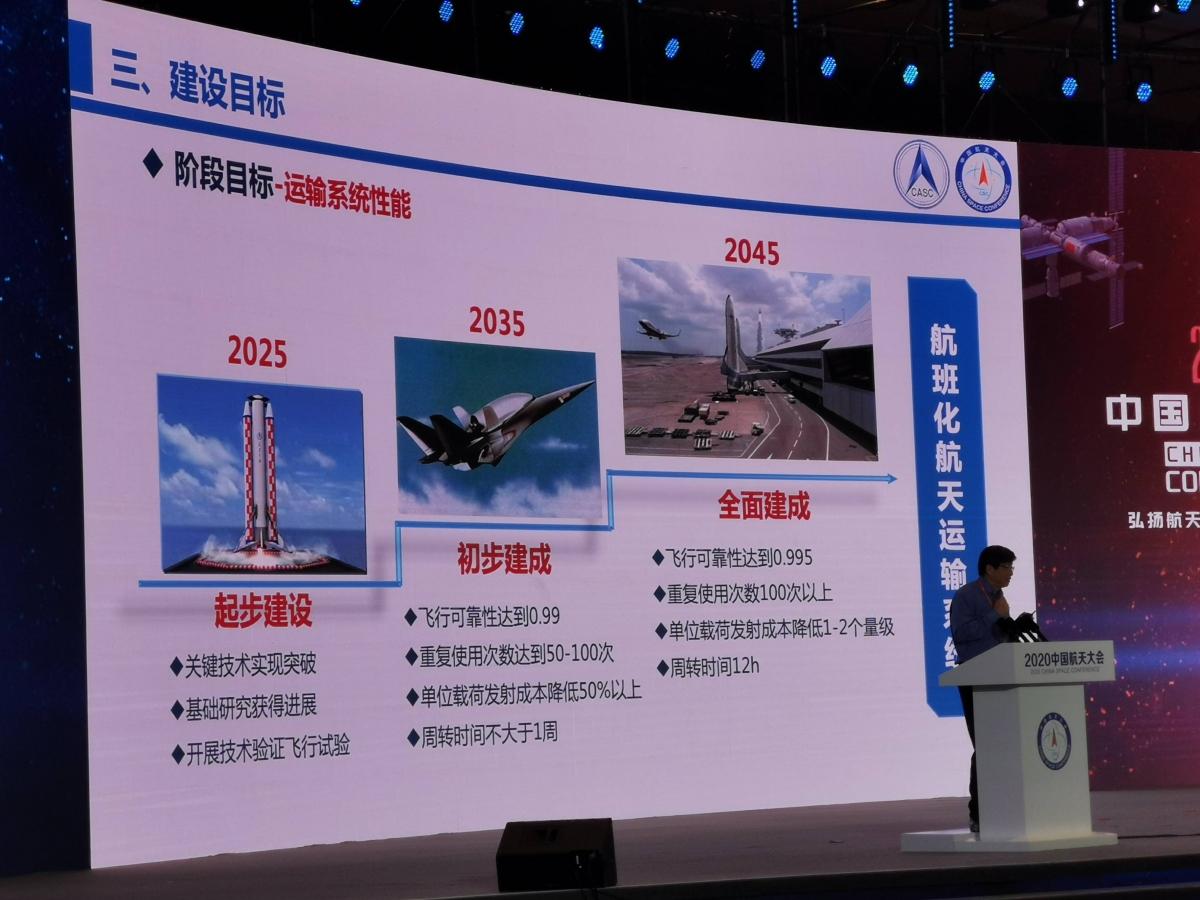 Ông Bao Vi Dân trình bày các bước đi thực hiện các chuyến bay chở hàng và người vào vũ trụ định kỳ của Trung Quốc. Ảnh: The Paper.