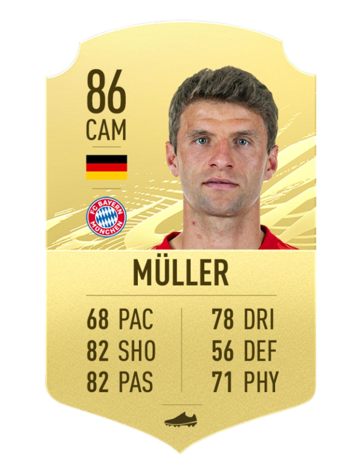 10. Thomas Müller - Bayern München | Chỉ số tổng 86