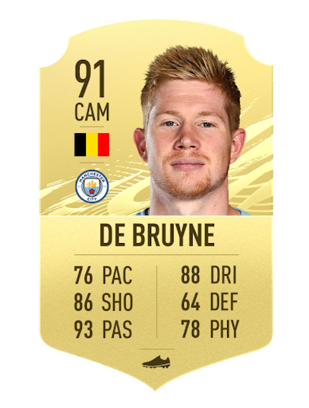 1. Kevin De Bruyne - Manchester City | Chỉ số tổng 91./.