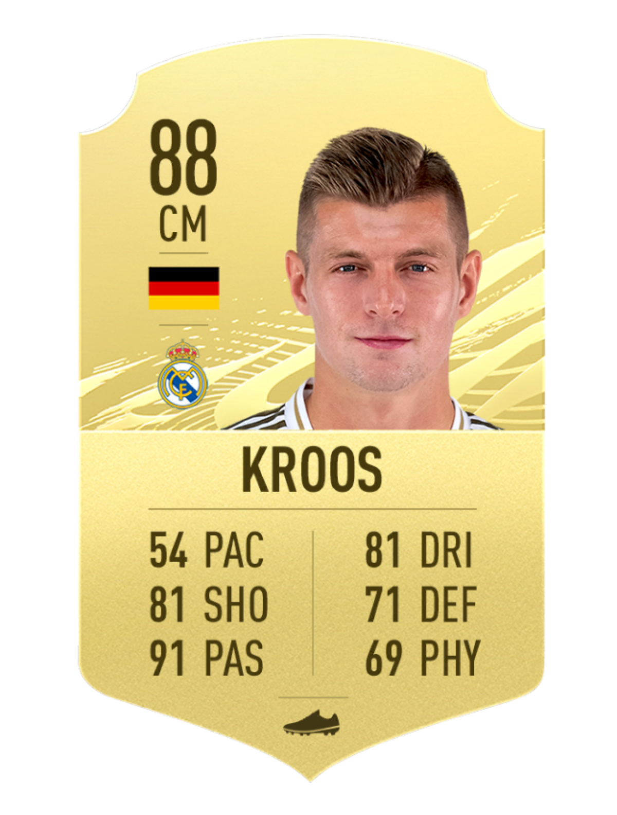 4. Toni Kroos - Real Madrid | Chỉ số tổng 88
