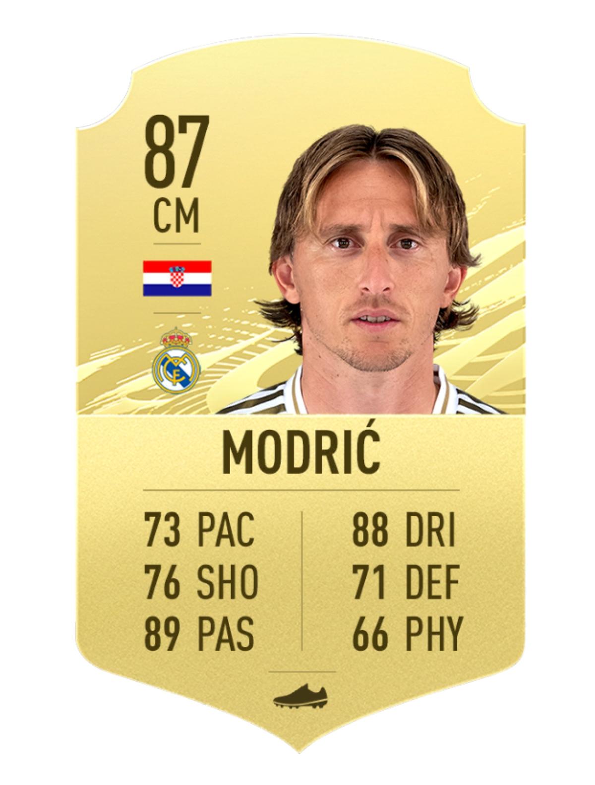 6. Luka Modrić - Real Madrid | Chỉ số tổng 87