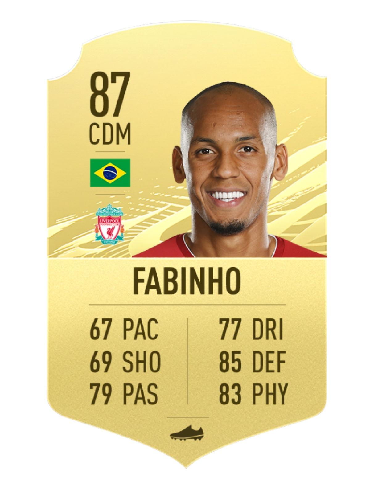 8. Fabinho - Liverpool | Chỉ số tổng 87