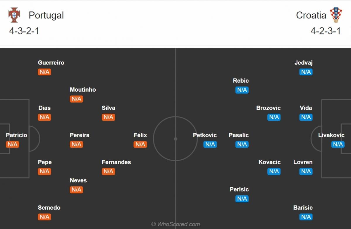 Đội hình dự kiến trận ĐT Bồ Đào Nha - ĐT Croatia