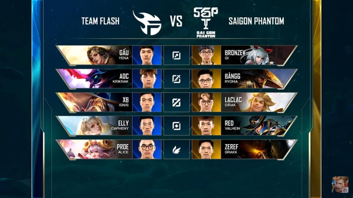 """Saigon Phantom """"hủy diệt"""" ĐKVĐ Team Flash ngay ván đấu đầu tiên của màn siêu kinh điển Đấu trường Danh vọng mùa Đông 2020. (Ảnh: Cao thủ Liên quân)."""
