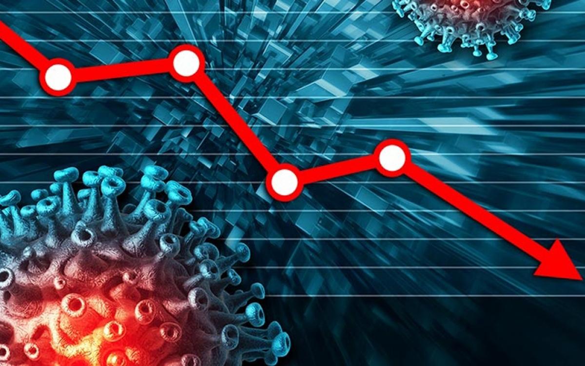 Phải mất một thời gian dài để nền kinh tế toàn cầu có thể hồi phục sau đại dịch Covid-19. (Ảnh minh họa: KT)