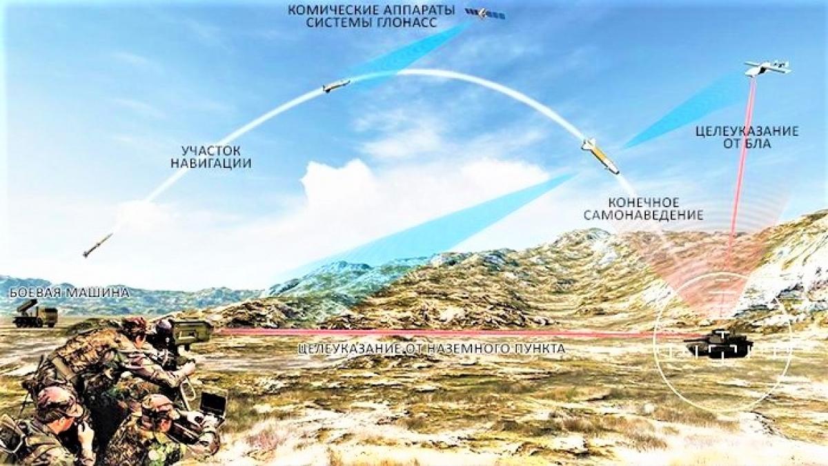 Tổ hợp tên lửa chống tăng Hermes được hỗ trợ bởi hệ thống định vị vệ tinh và máy bay không người lái; Nguồn: Internet