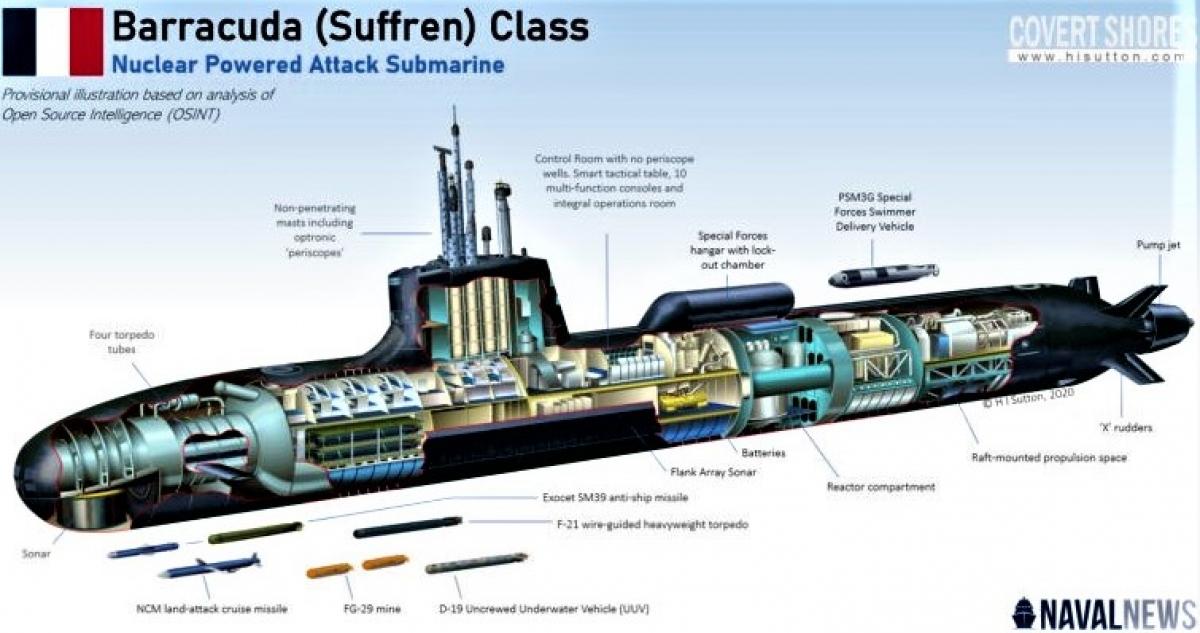 Suffren - tàu ngầm tấn công sử dụng năng lượng hạt nhân lớp mới của Pháp; Nguồn: navalnews.com