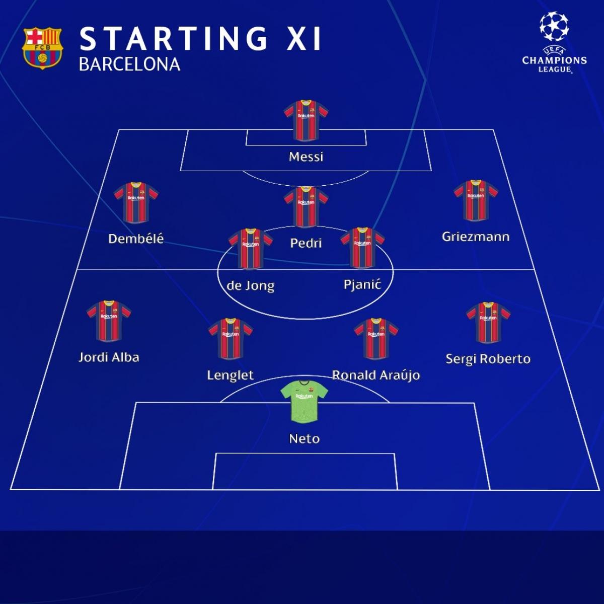 Đội hình ra sân của Barca.