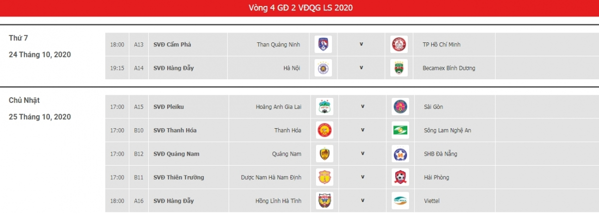 Lịch thi đấu vòng 4 giai đoạn 2 V-League 2020.