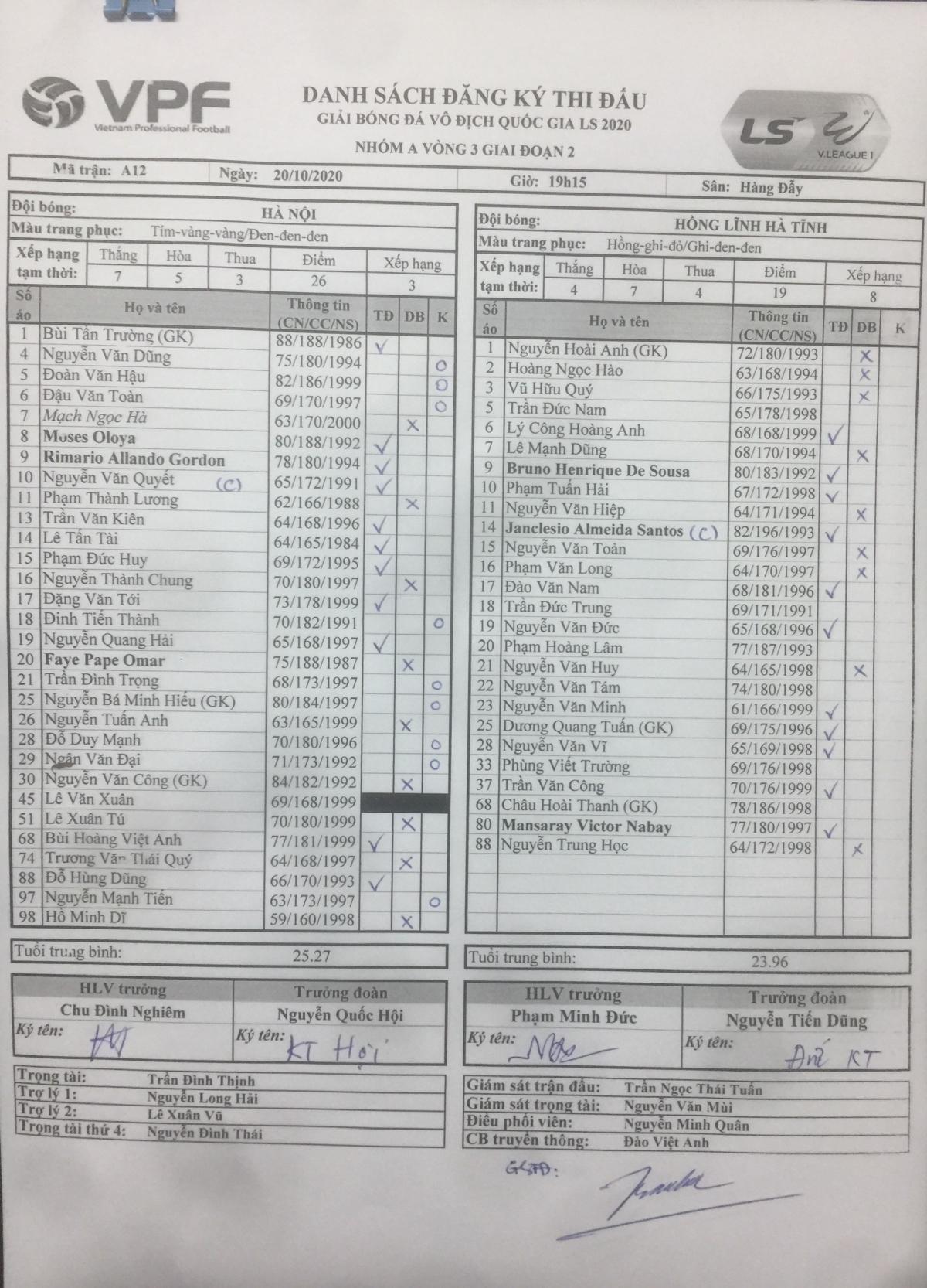 Đội hình đăng ký thi đấu của Hà Nội FC vs Hà Tĩnh.