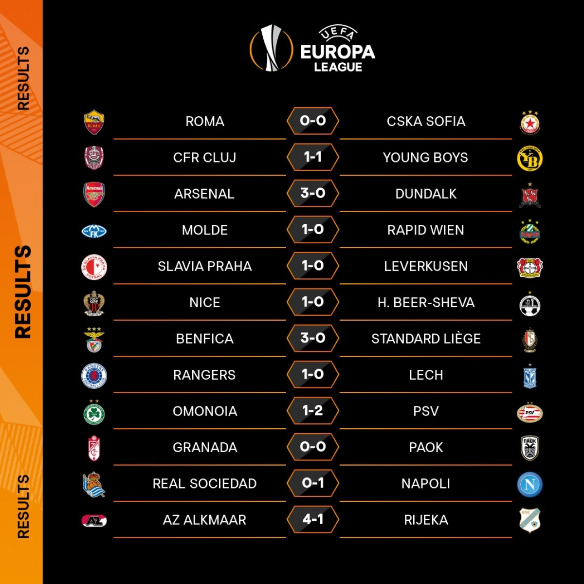 Kết quả loạt trận Europa League diễn ra lúc 3h00 ngày 30/10. (Ảnh: UEFA)