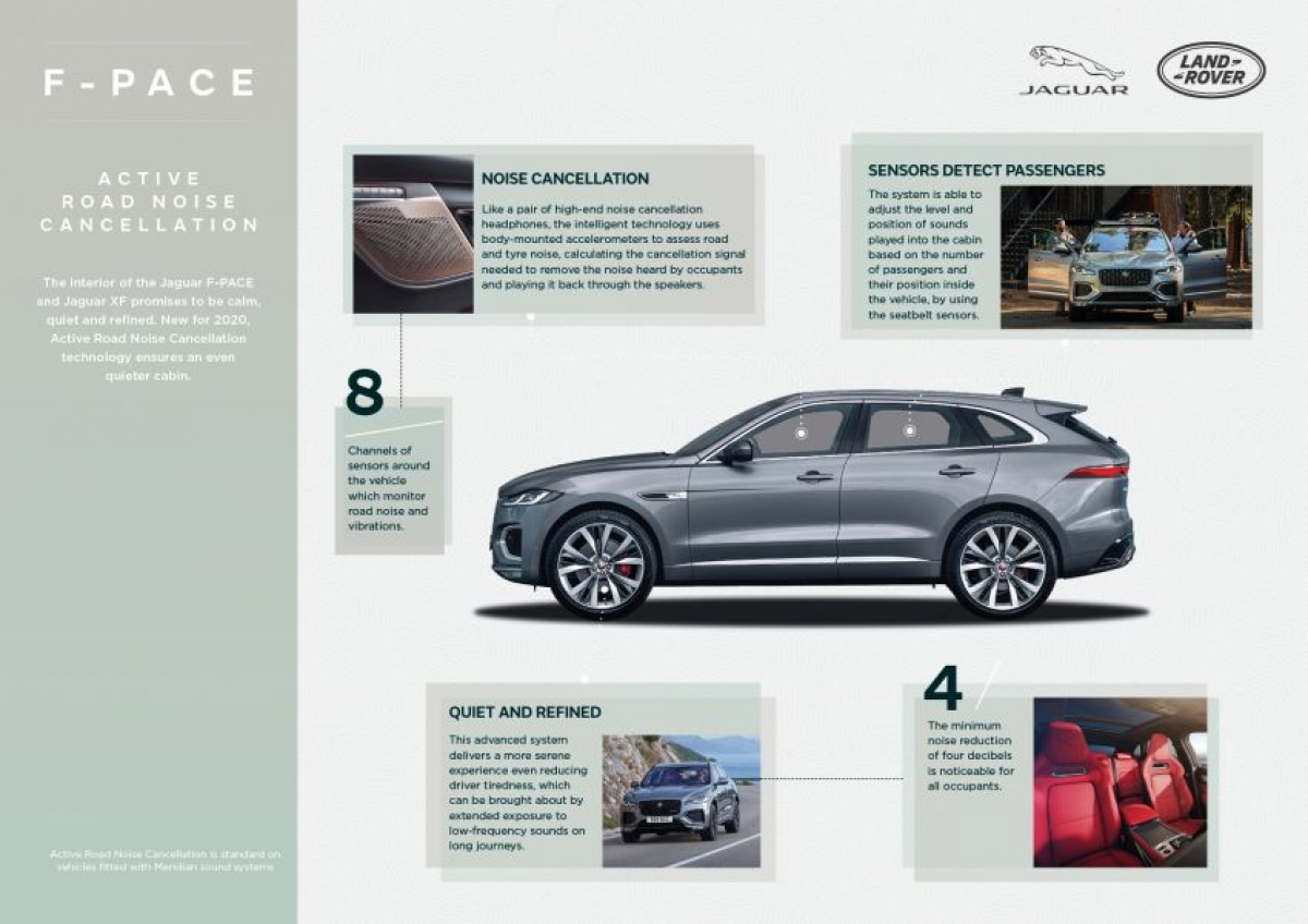 jaguar-f-pace-active-road-noise-cancellation-1-850x601.jpg