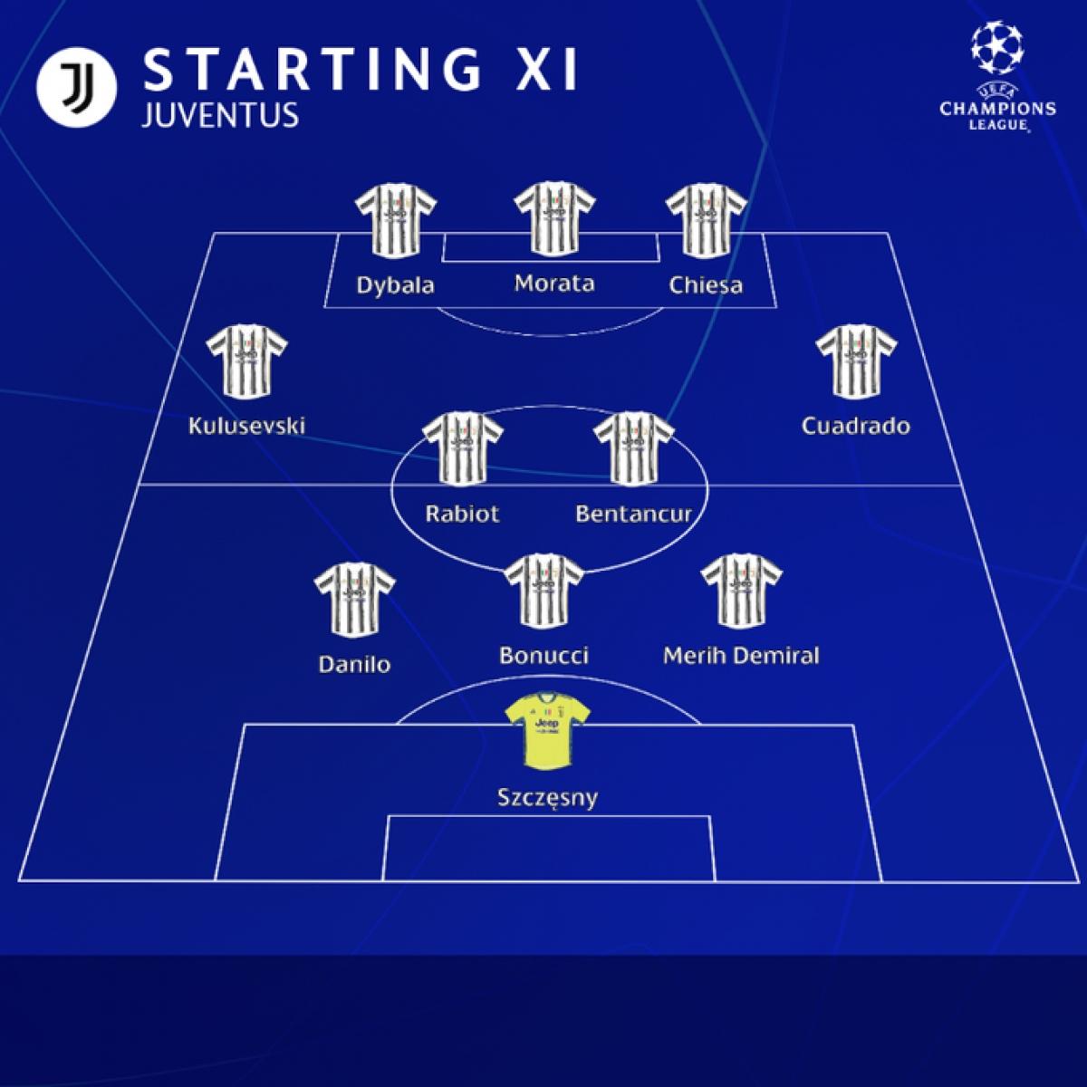 Đội hình ra sân của Juventus.