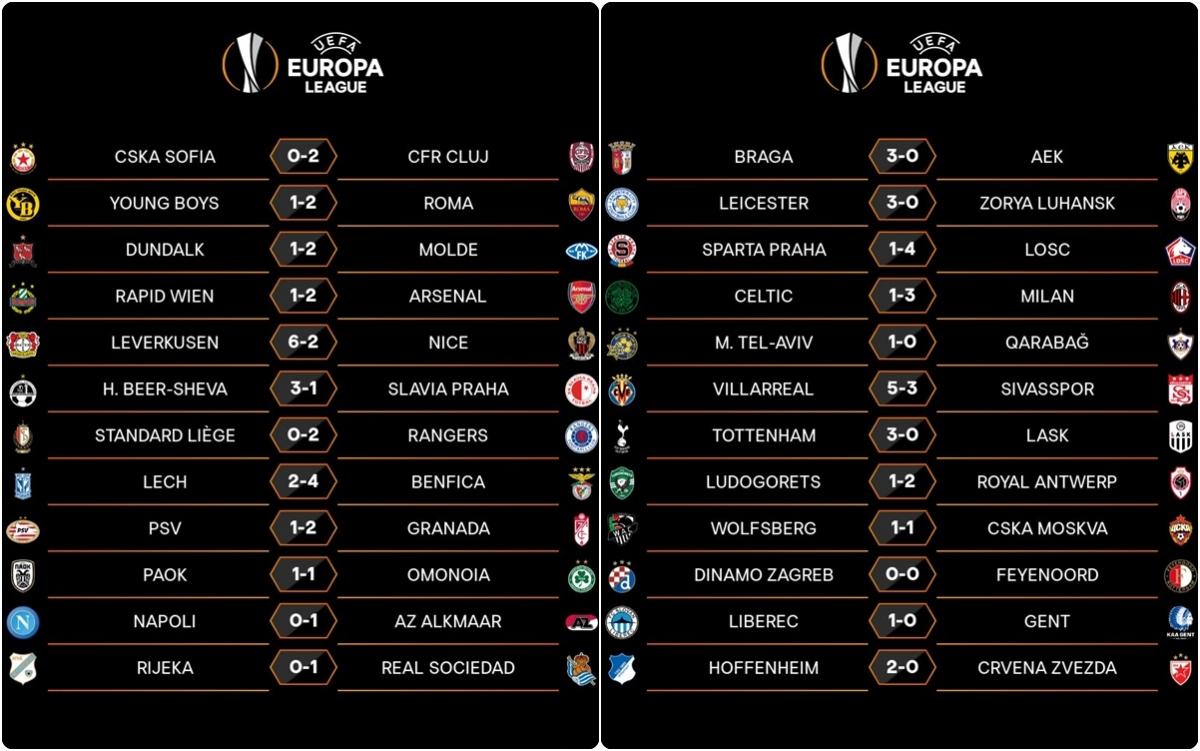 Kết quả lượt trận đầu tiên Europa League 2020/2021 (Ảnh: UEFA).