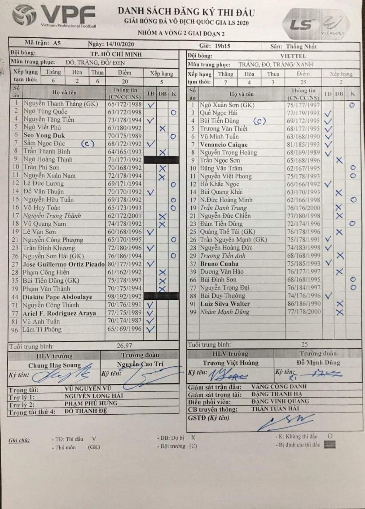 Danh sách đăng ký thi đấu của 2 đội. (Ảnh: VPF).