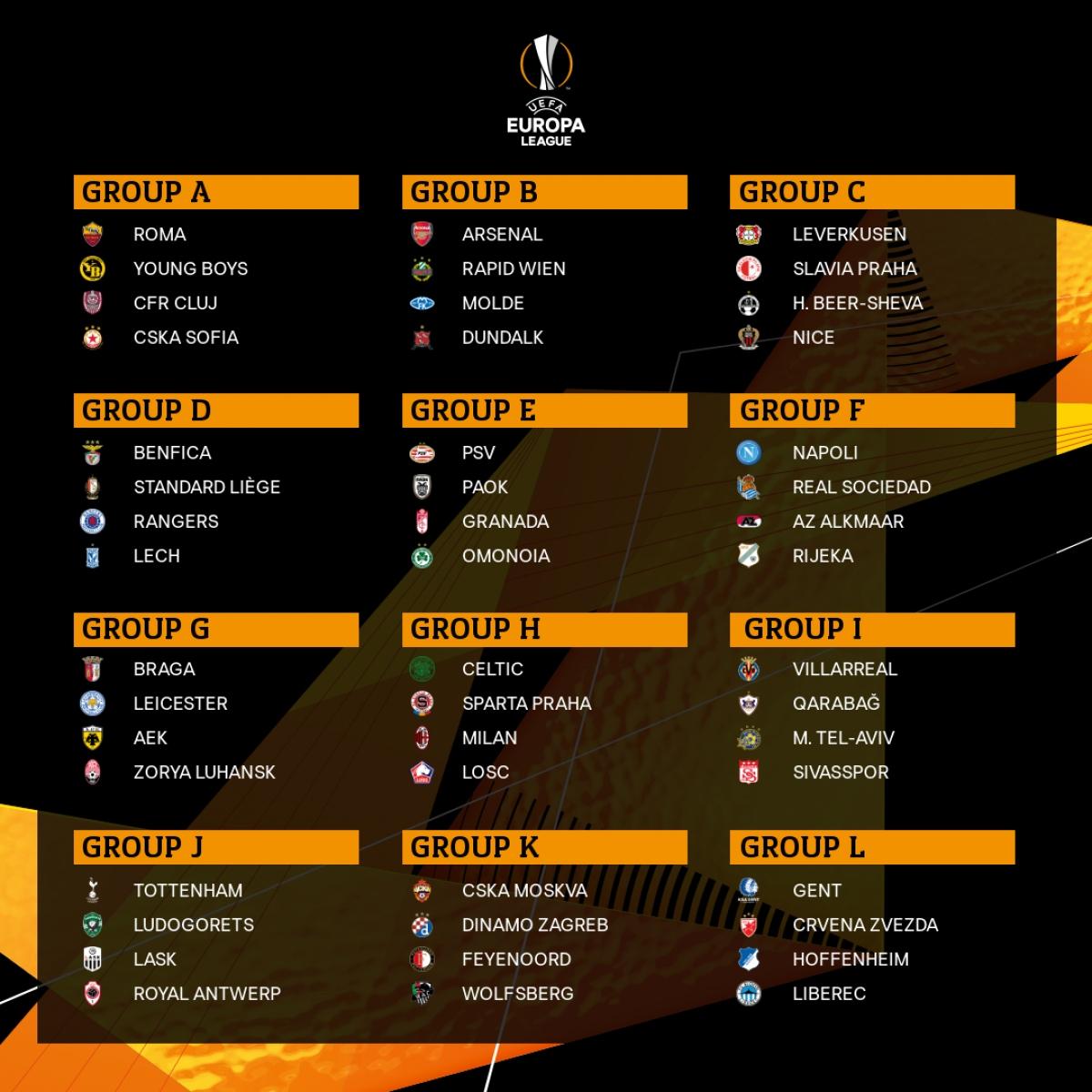 Các bảng đấu chi tiết Europa League 2020/2021