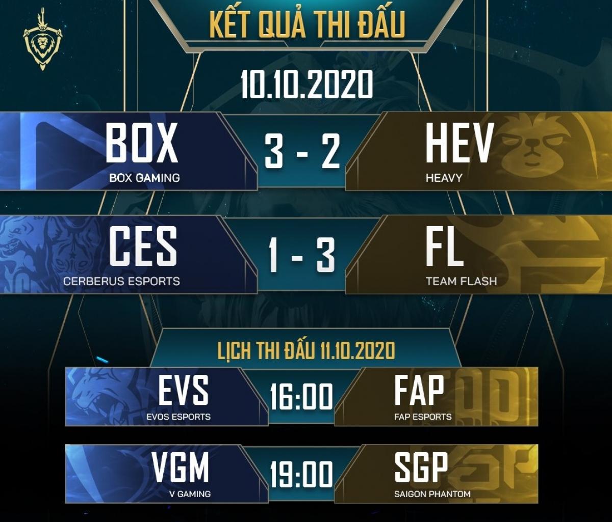 Kết quả ngày thi đấu đầu tiên của vòng 13 Đấu trường Danh vọng mùa Đông 2020 và lịch thi đấu ngày tiếp theo. (Ảnh: Cao thủ Liên quân).