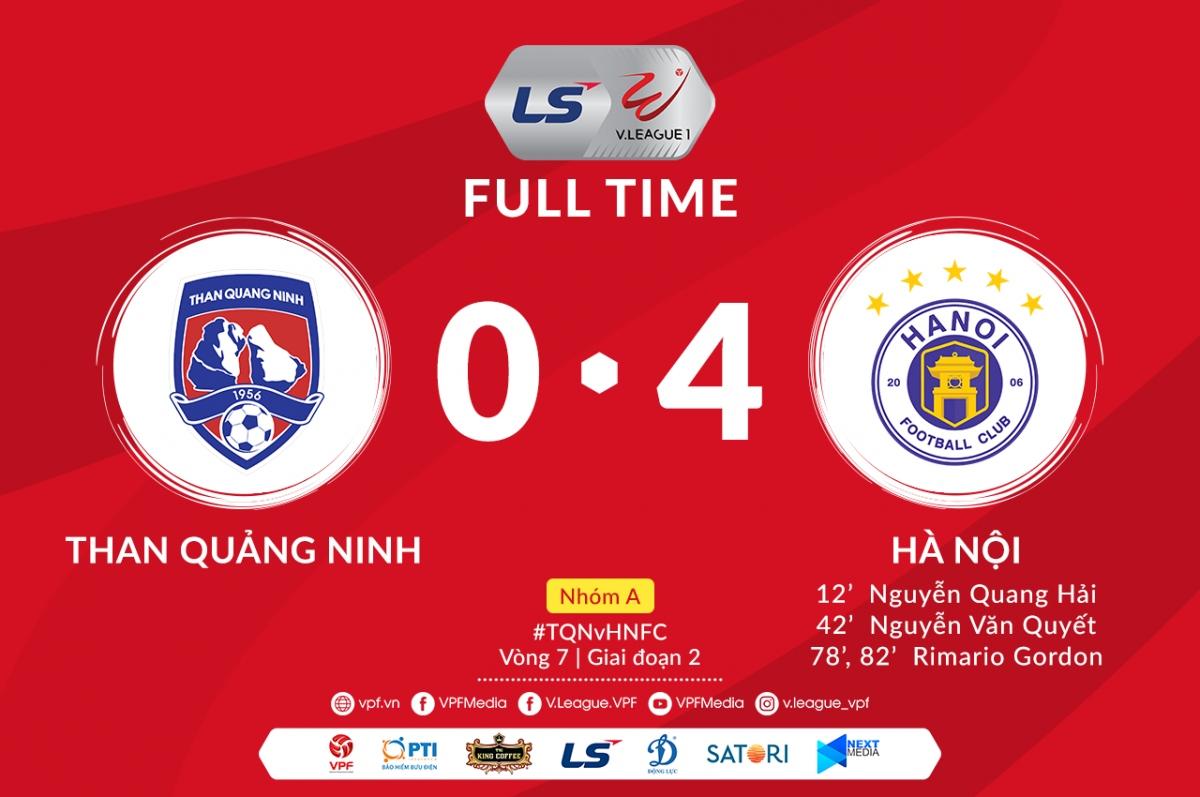 Than Qu U1ea3ng Ninh 0 4 H U00e0 N U1ed9i FC V U00f2ng Cu U1ed1i V League 2020