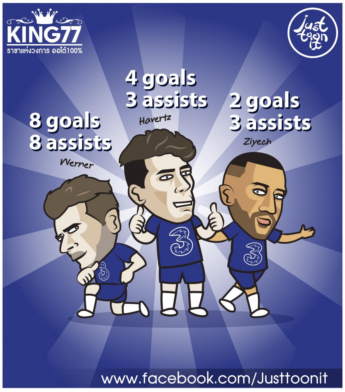 """Bộ ba """"sát thủ"""" của Liverpool. (Ảnh: Just Toon It)"""